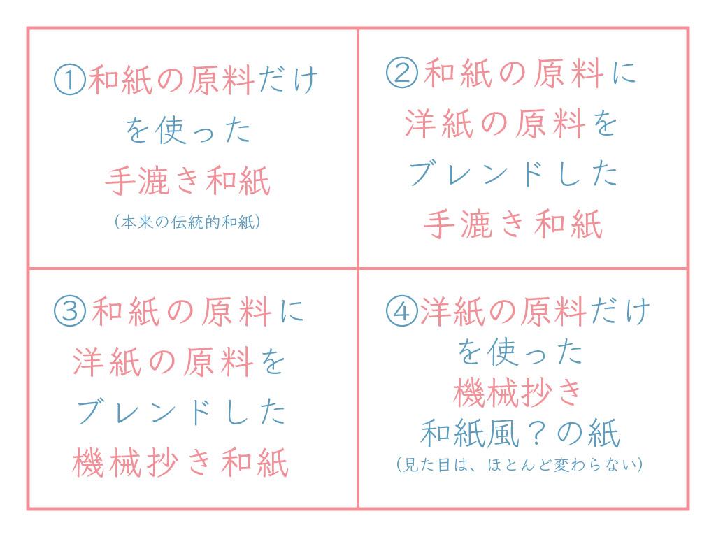 4type